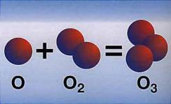 Формула озона